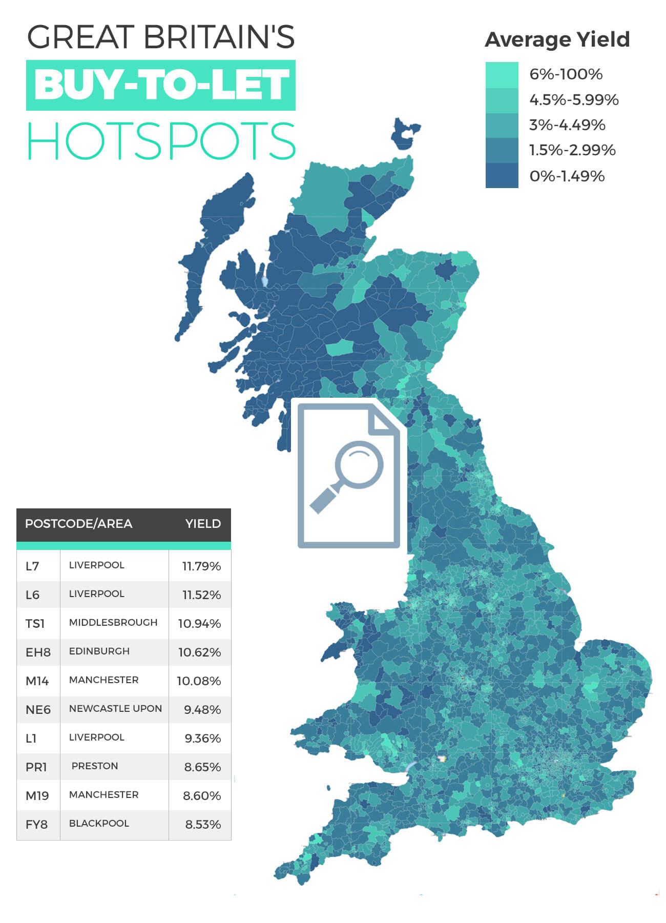 London Uk Postcode Map.Buy To Let Rental Yield Map 2018 2019 Totallymoney