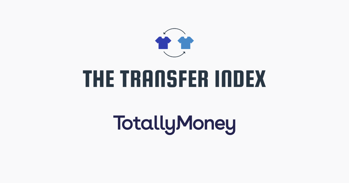 The Transfer Index Totallymoney
